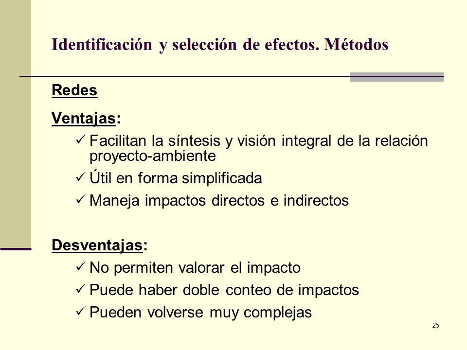 Identificación y selección de efectos. Métodos