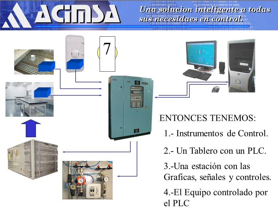 7 ENTONCES TENEMOS: 1.- Instrumentos de Control.