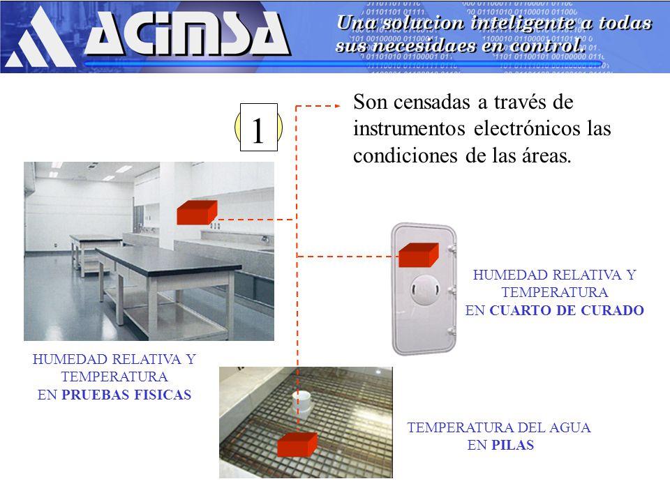 Son censadas a través de instrumentos electrónicos las condiciones de las áreas.