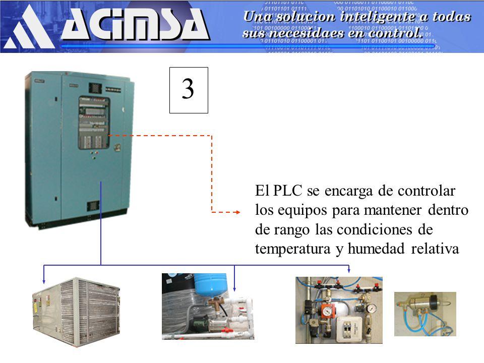3 El PLC se encarga de controlar los equipos para mantener dentro de rango las condiciones de temperatura y humedad relativa.