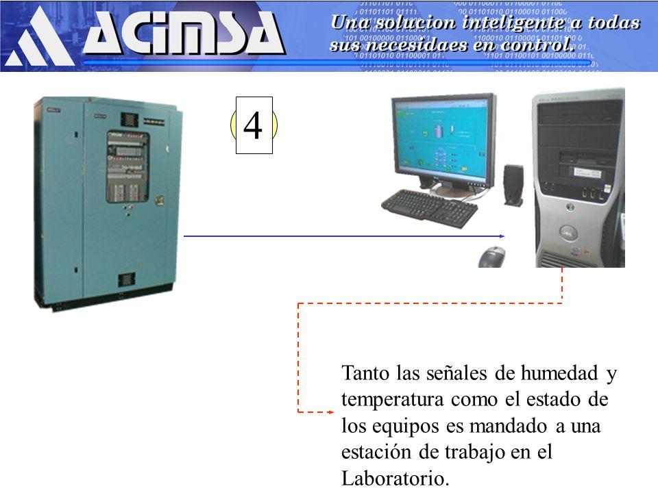4 Tanto las señales de humedad y temperatura como el estado de los equipos es mandado a una estación de trabajo en el Laboratorio.