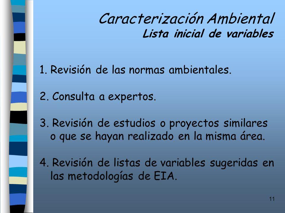 Caracterización Ambiental Lista inicial de variables