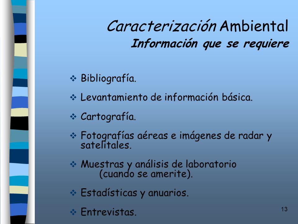 Caracterización Ambiental Información que se requiere