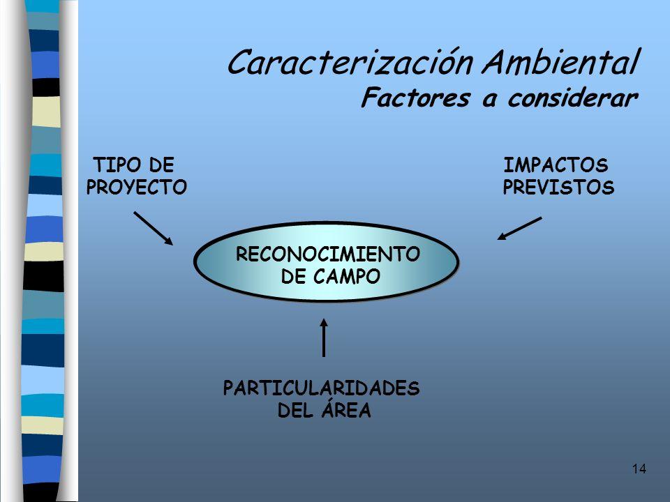 Caracterización Ambiental Factores a considerar