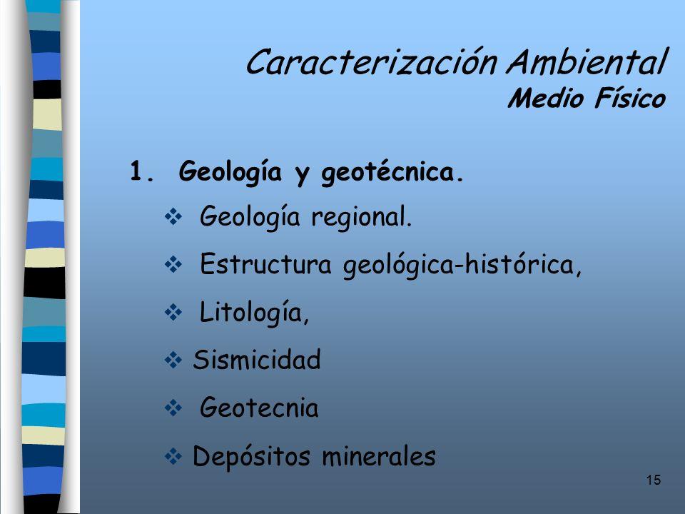 Caracterización Ambiental Medio Físico
