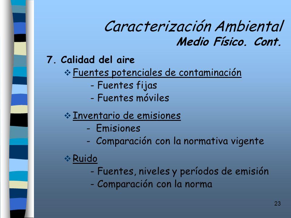 Caracterización Ambiental Medio Físico. Cont.