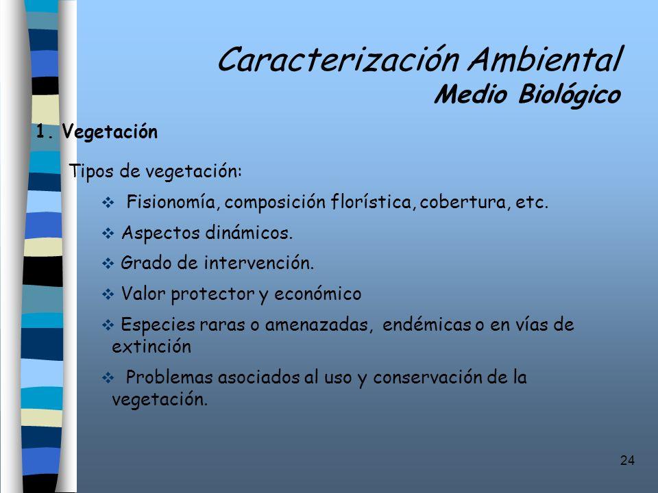 Caracterización Ambiental Medio Biológico