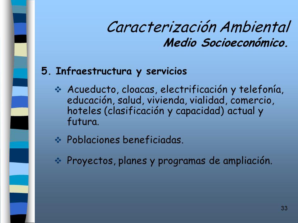Caracterización Ambiental Medio Socioeconómico.
