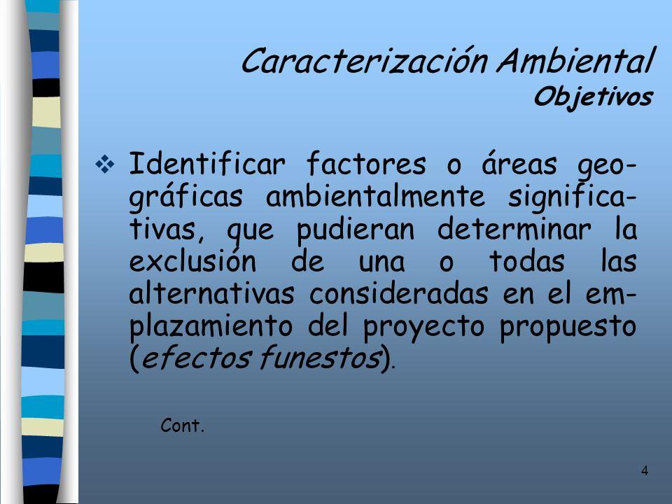 Caracterización Ambiental Objetivos
