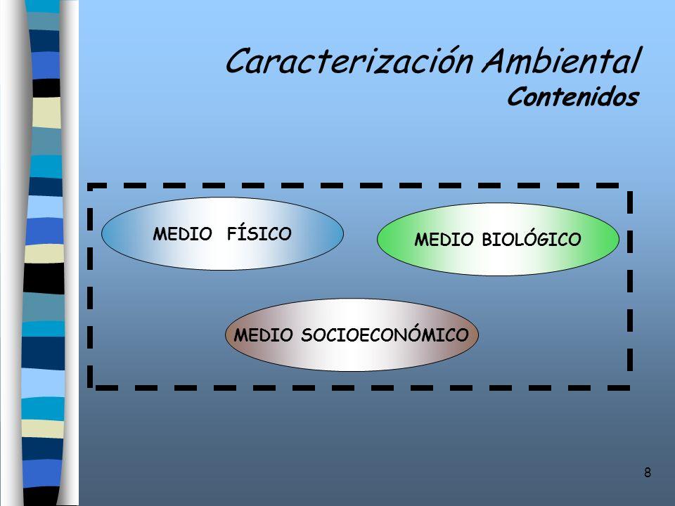 Caracterización Ambiental Contenidos