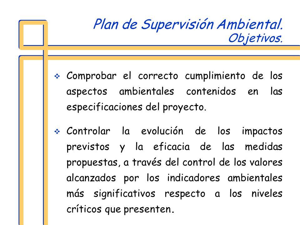 Plan de Supervisión Ambiental. Objetivos.