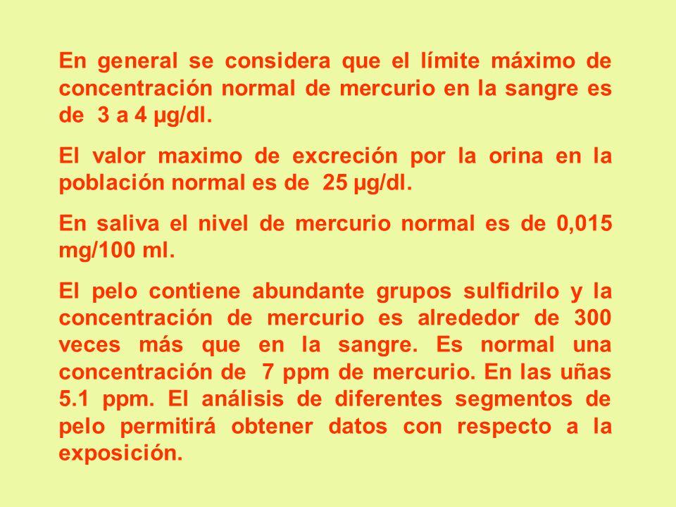 En general se considera que el límite máximo de concentración normal de mercurio en la sangre es de 3 a 4 µg/dl.