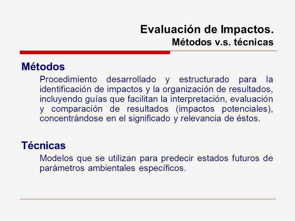 Evaluación de Impactos. Métodos v.s. técnicas