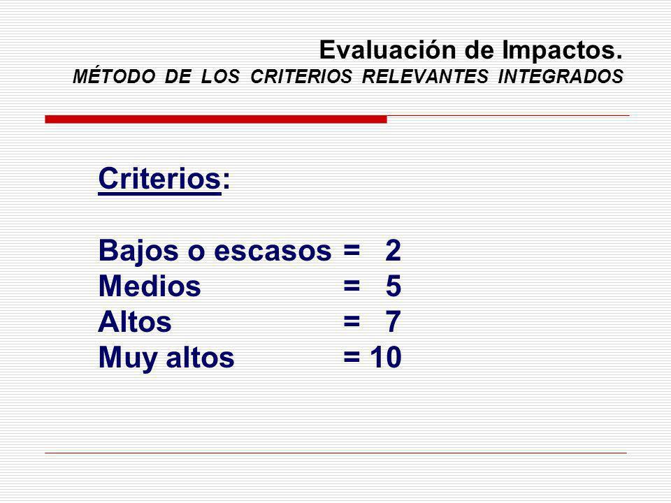 Evaluación de Impactos. MÉTODO DE LOS CRITERIOS RELEVANTES INTEGRADOS