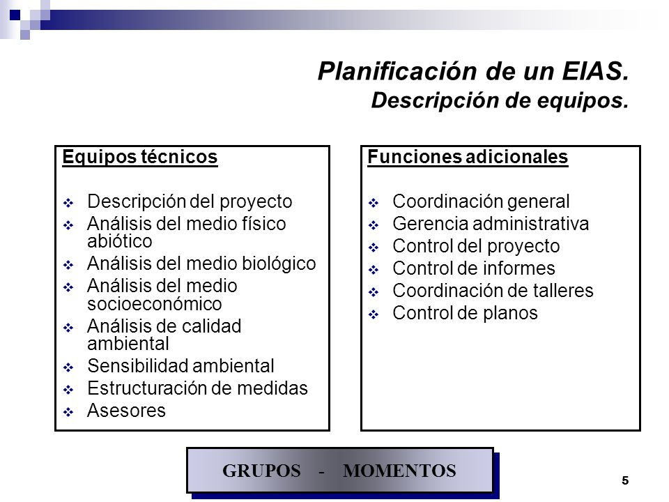 Planificación de un EIAS. Descripción de equipos.