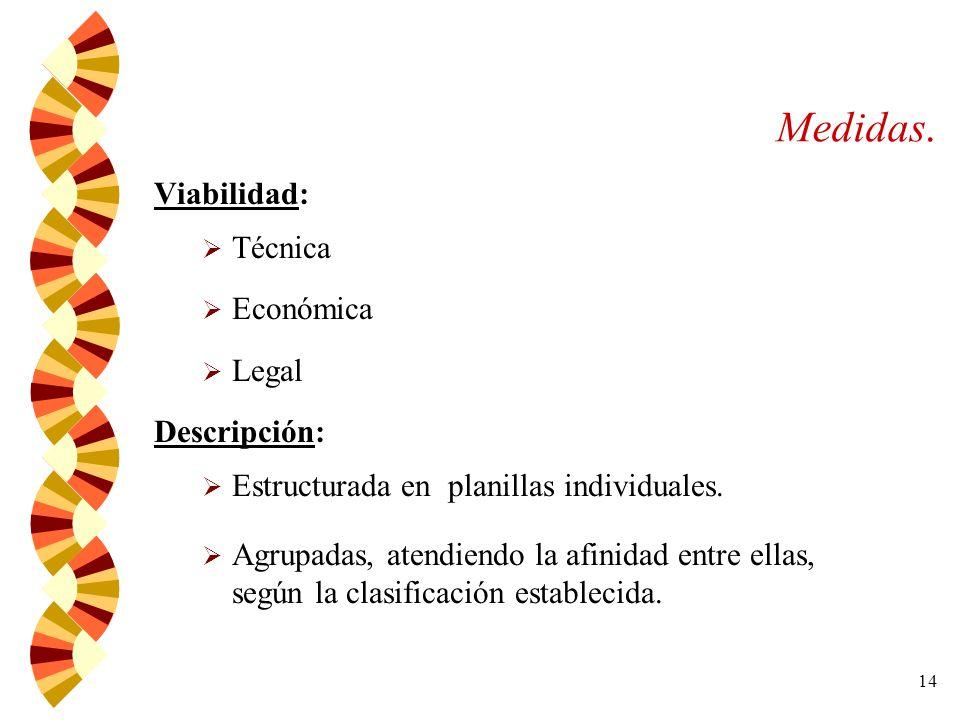 Medidas. Viabilidad: Técnica Económica Legal Descripción: