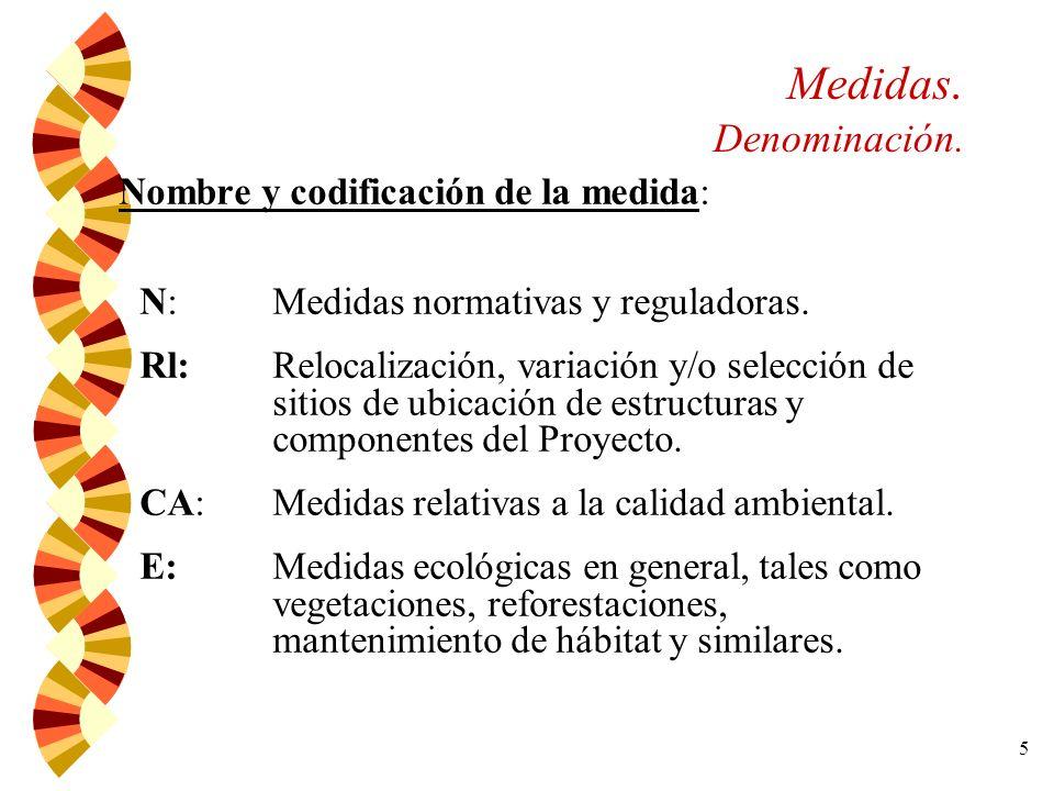 Medidas. Denominación. Nombre y codificación de la medida: