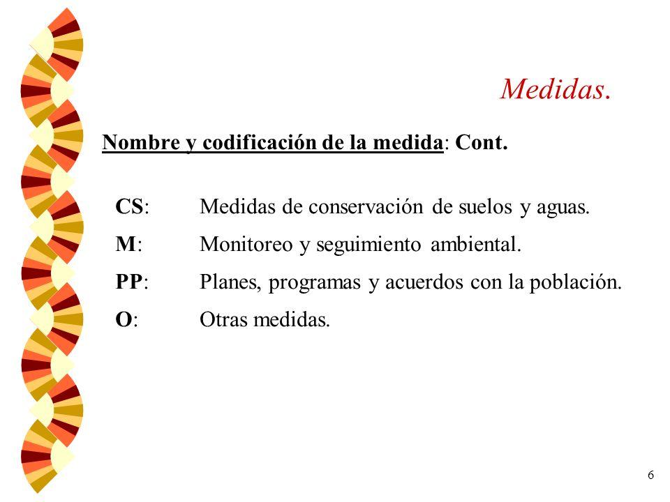 Medidas. Nombre y codificación de la medida: Cont.