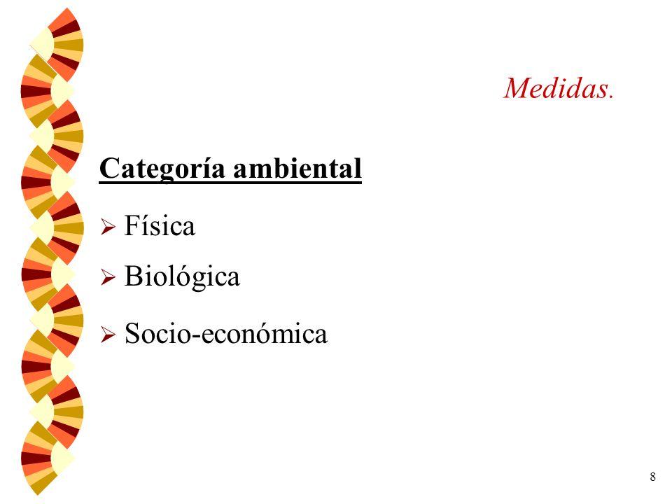 Medidas. Categoría ambiental Física Biológica Socio-económica