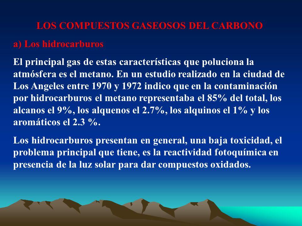 LOS COMPUESTOS GASEOSOS DEL CARBONO