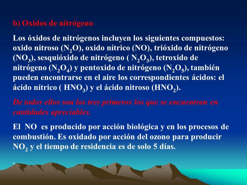 b) Oxidos de nitrógeno