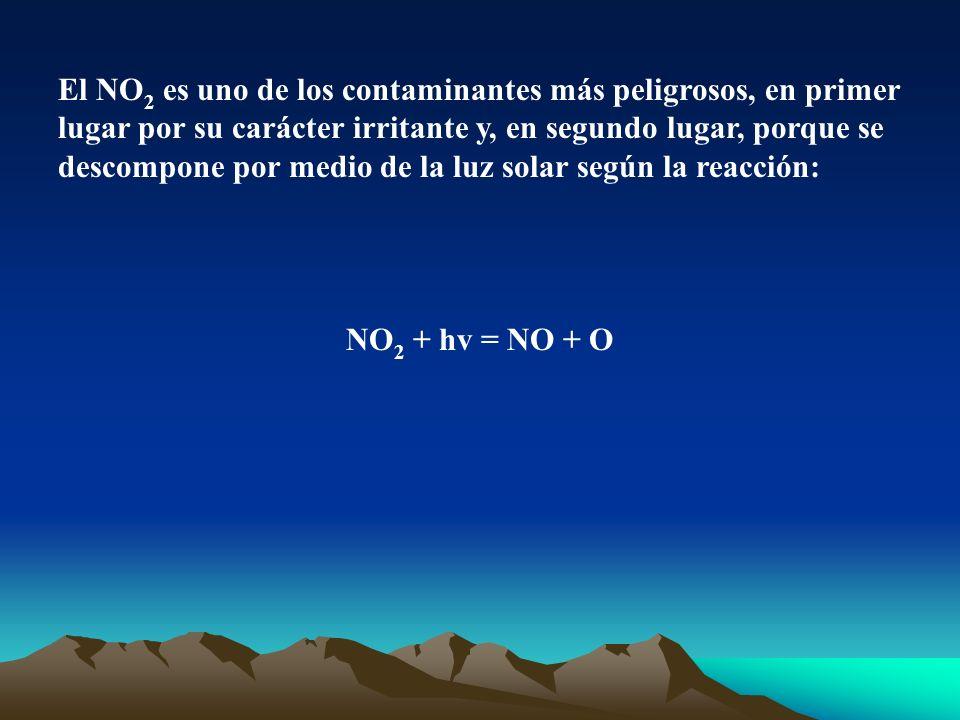 El NO2 es uno de los contaminantes más peligrosos, en primer lugar por su carácter irritante y, en segundo lugar, porque se descompone por medio de la luz solar según la reacción: