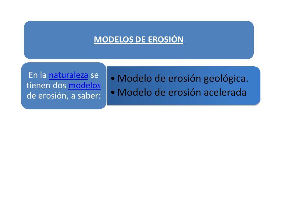 En la naturaleza se tienen dos modelos de erosión, a saber:
