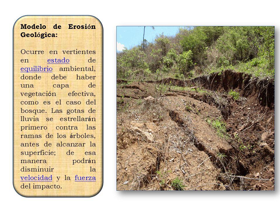 Modelo de Erosión Geológica: