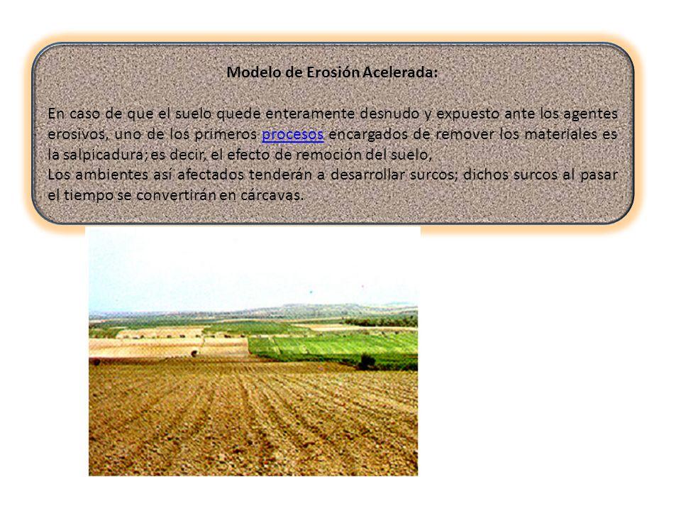 Modelo de Erosión Acelerada: