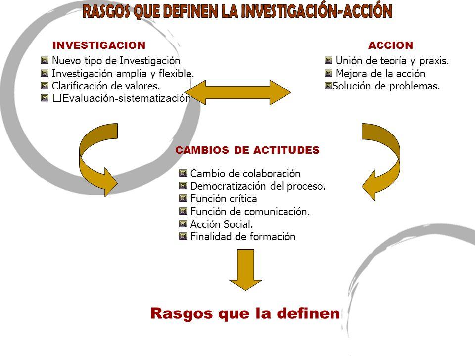RASGOS QUE DEFINEN LA INVESTIGACIÓN-ACCIÓN