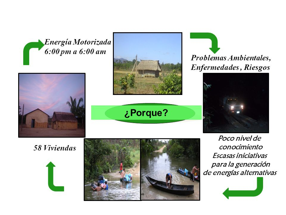 de energías alternativas