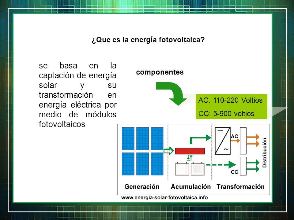 ¿Que es la energía fotovoltaica