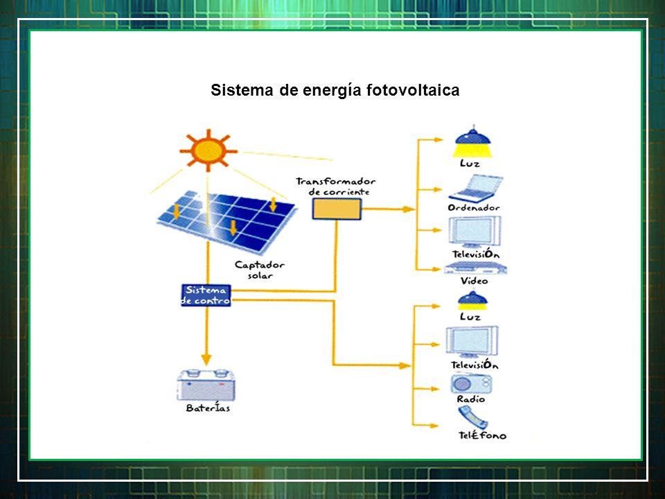 Sistema de energía fotovoltaica