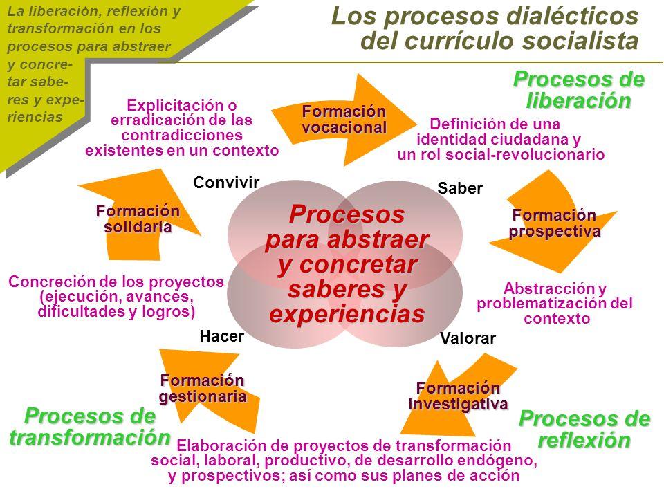 Los procesos dialécticos del currículo socialista