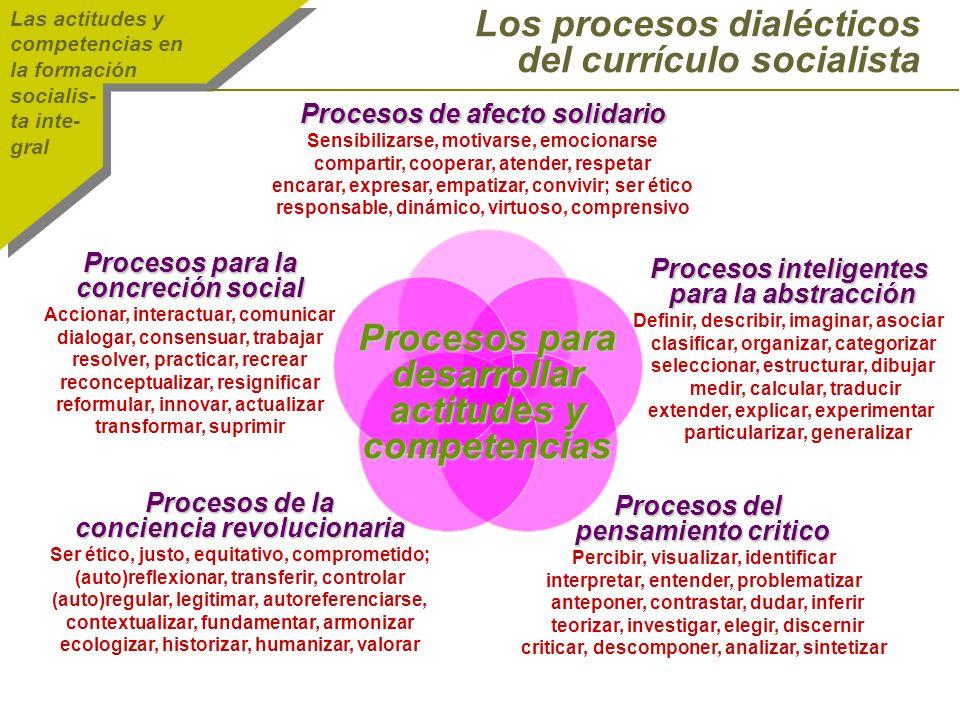 Procesos para desarrollar actitudes y competencias