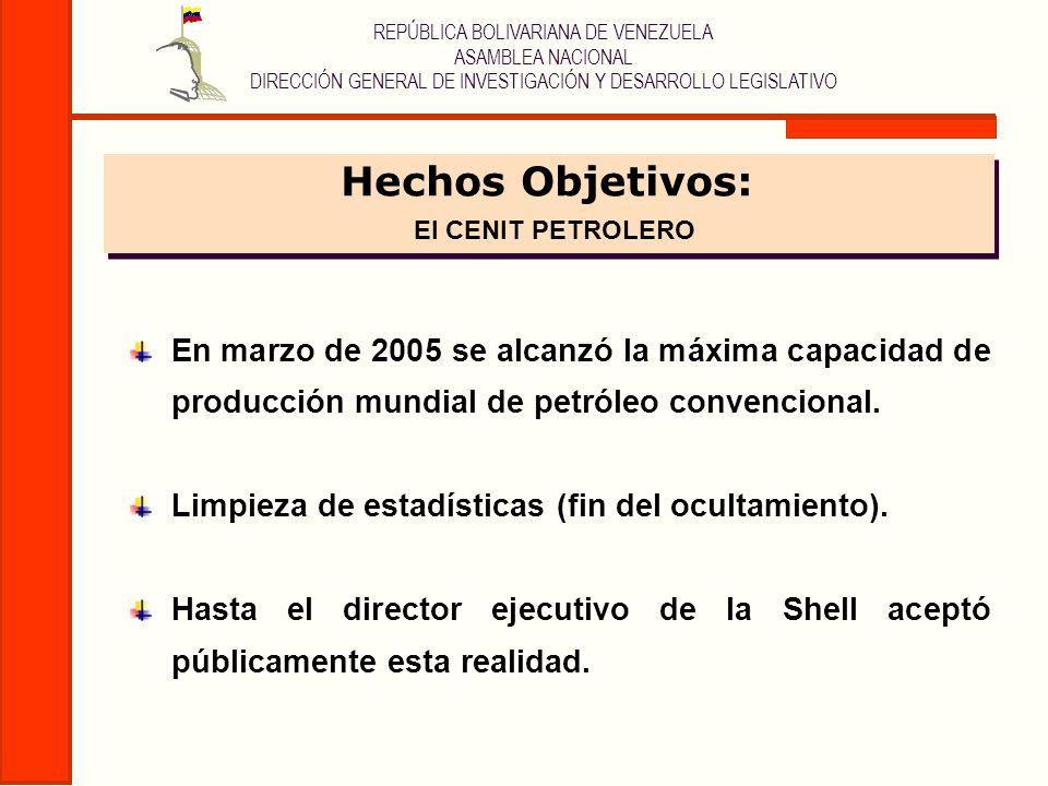Hechos Objetivos:El CENIT PETROLERO. En marzo de 2005 se alcanzó la máxima capacidad de producción mundial de petróleo convencional.