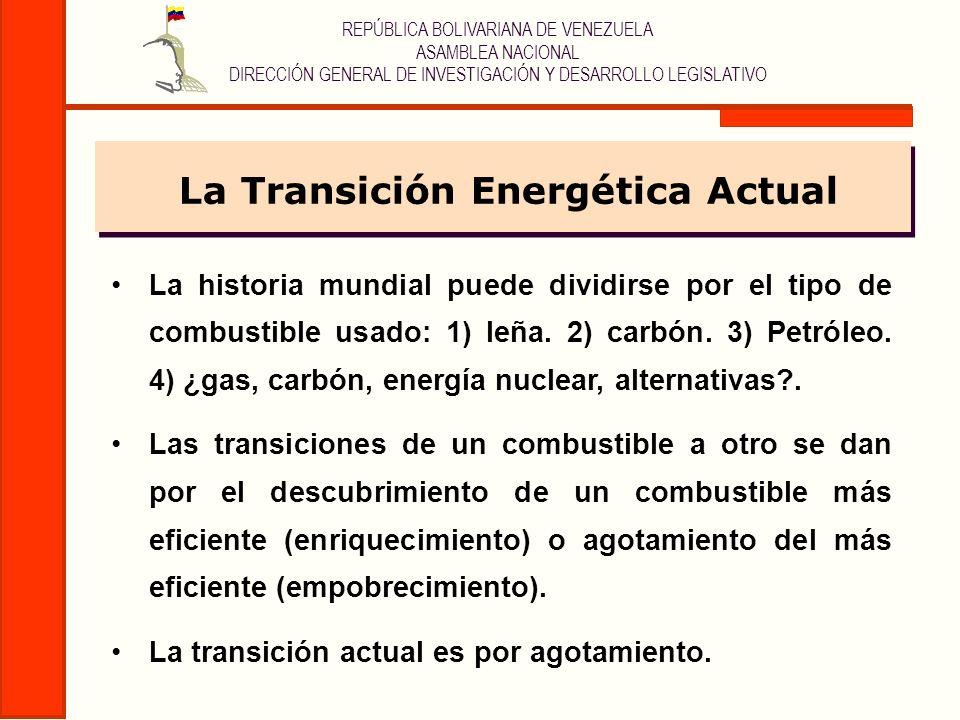 La Transición Energética Actual
