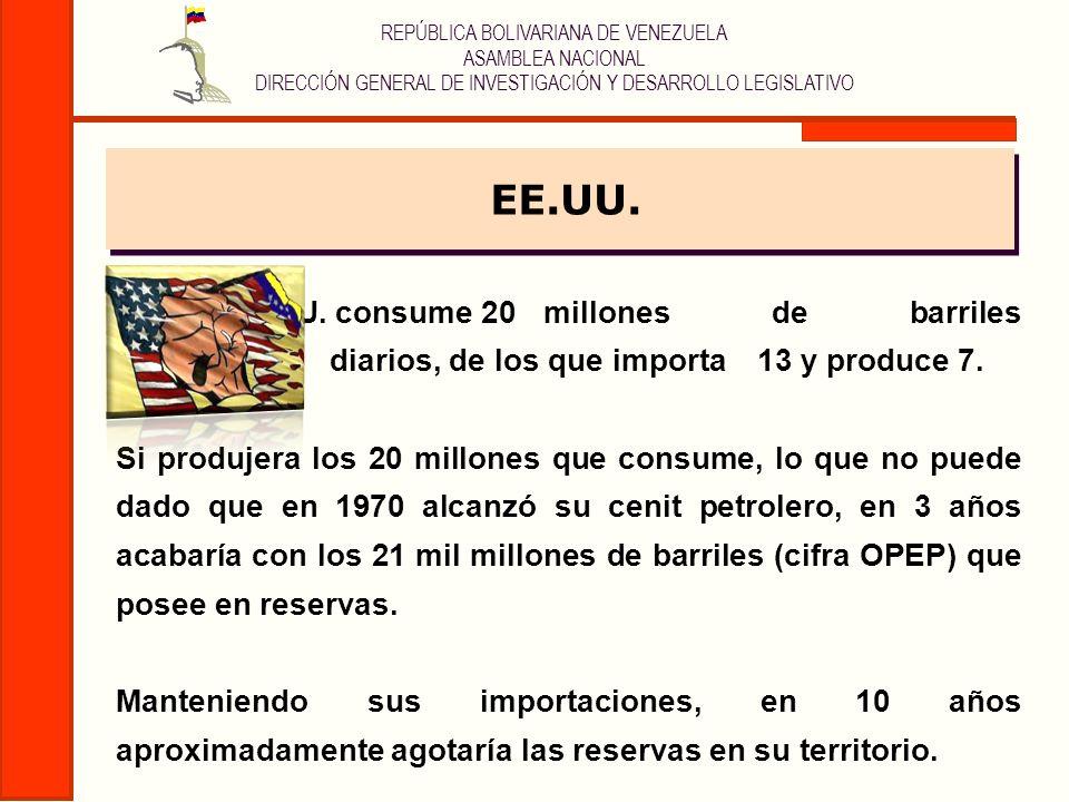 EE.UU. EE.UU. consume 20 millones de barriles diarios, de los que importa 13 y produce 7.