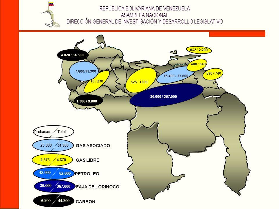 GAS ASOCIADO GAS LIBRE PETROLEO FAJA DEL ORINOCO CARBON 23.000 34.900