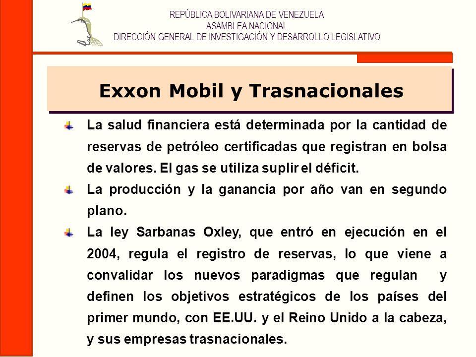 Exxon Mobil y Trasnacionales