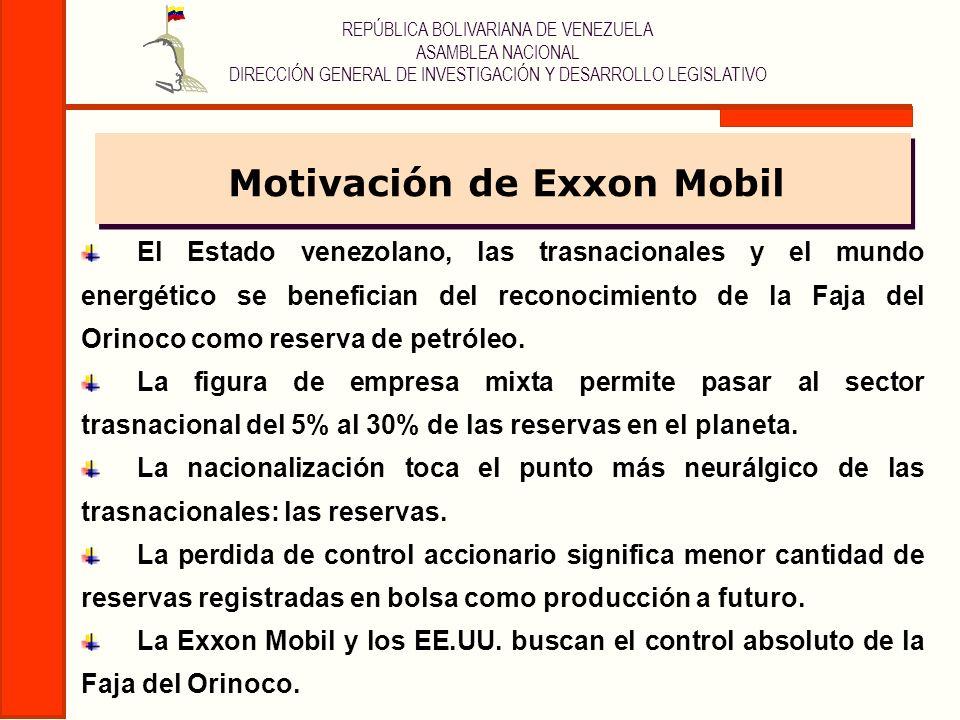 Motivación de Exxon Mobil