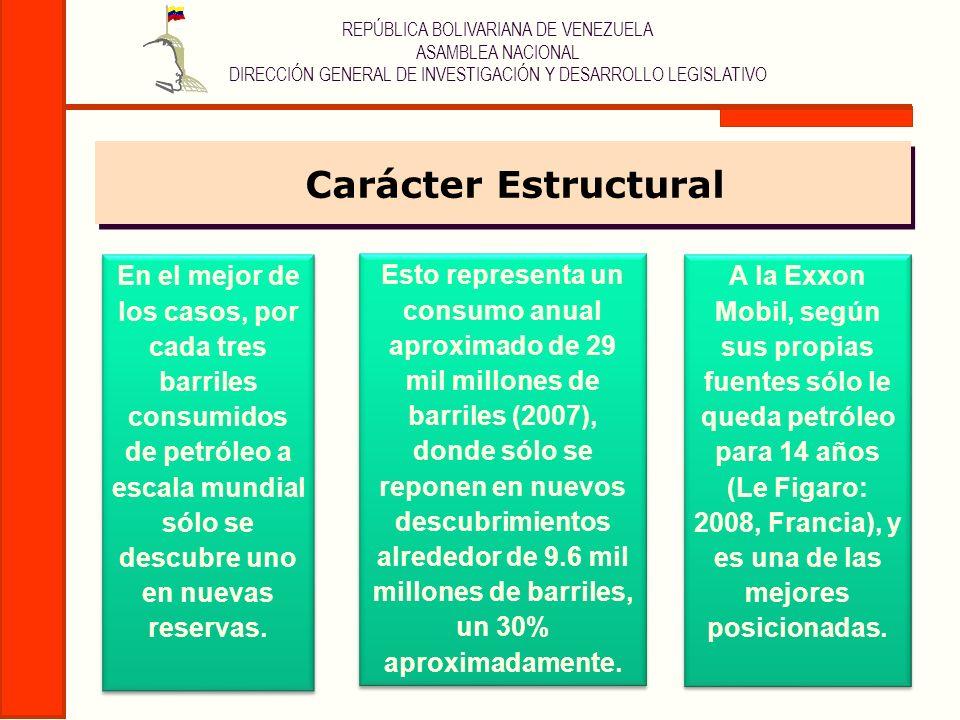 Carácter Estructural