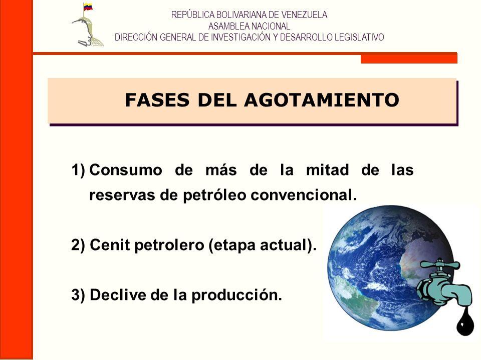 FASES DEL AGOTAMIENTOConsumo de más de la mitad de las reservas de petróleo convencional. 2) Cenit petrolero (etapa actual).