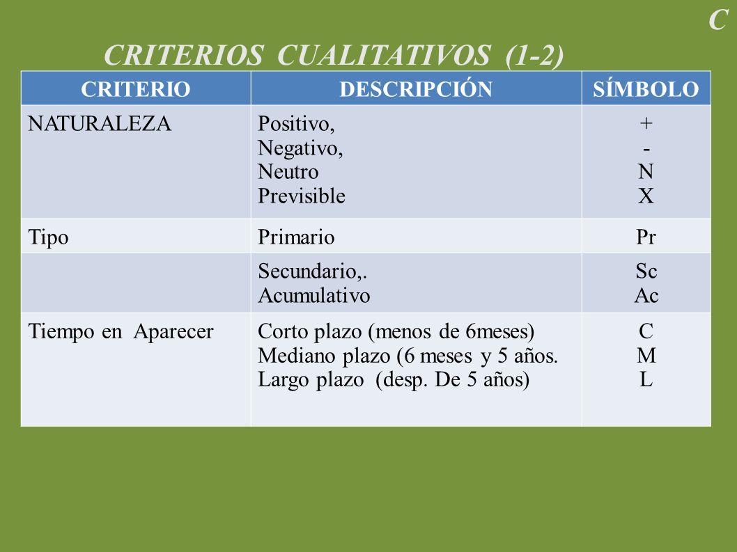 CCRITERIOS CUALITATIVOS (1-2)