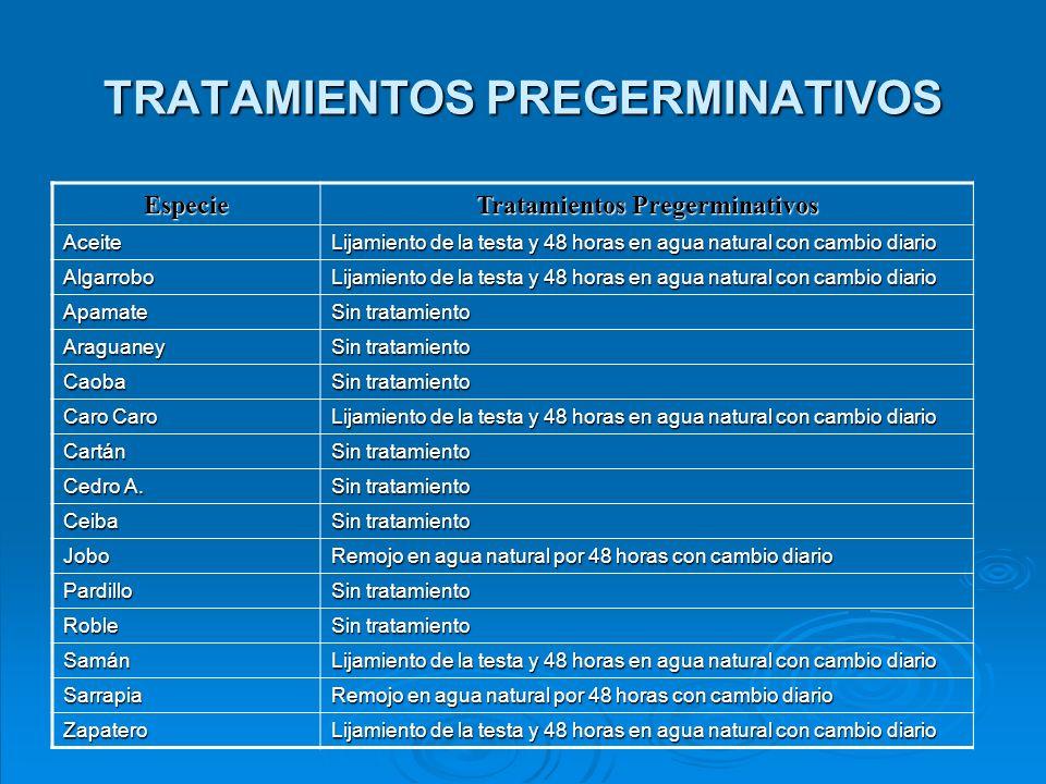 TRATAMIENTOS PREGERMINATIVOS