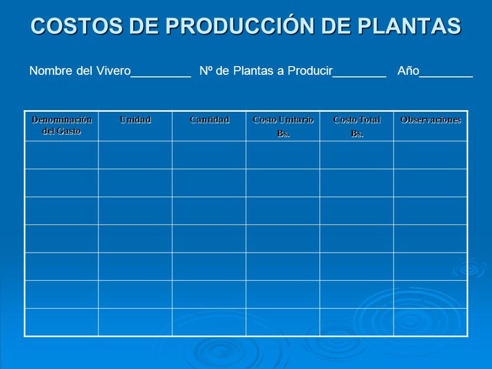 COSTOS DE PRODUCCIÓN DE PLANTAS