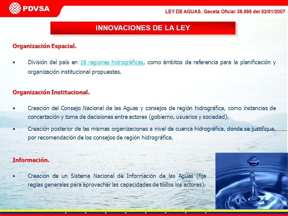 INNOVACIONES DE LA LEY Organización Espacial.
