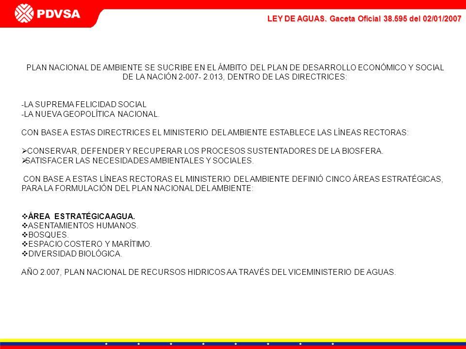 PLAN NACIONAL DE AMBIENTE SE SUCRIBE EN EL ÁMBITO DEL PLAN DE DESARROLLO ECONÓMICO Y SOCIAL DE LA NACIÓN 2-007- 2.013, DENTRO DE LAS DIRECTRICES:
