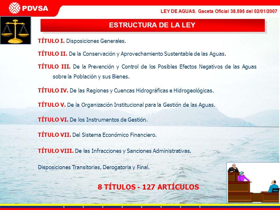 8 TÍTULOS - 127 ARTÍCULOS ESTRUCTURA DE LA LEY