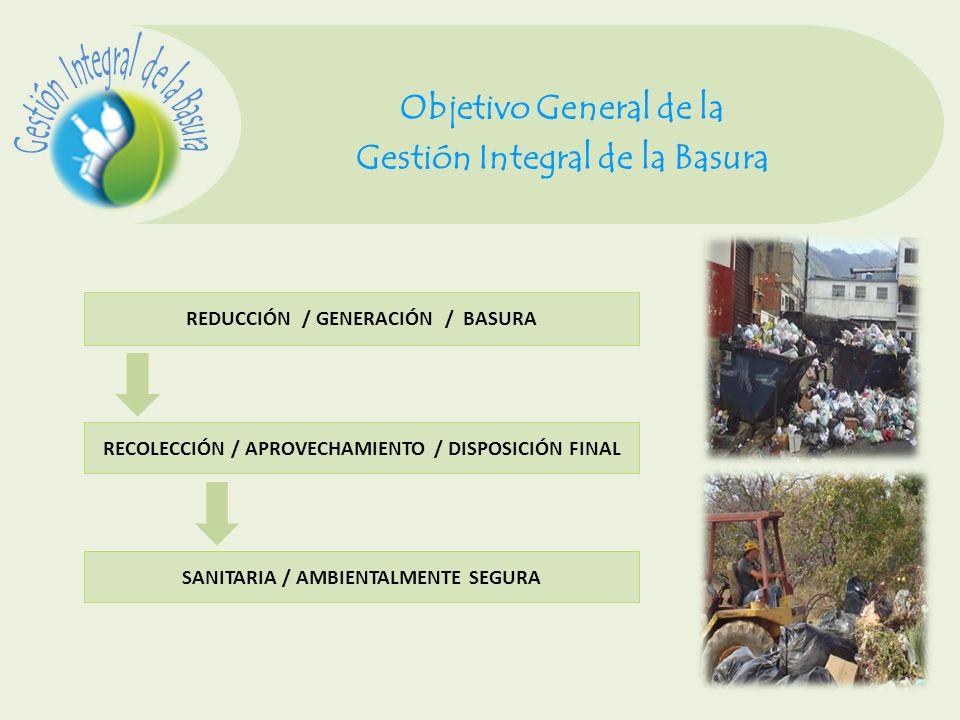 REDUCCIÓN / GENERACIÓN / BASURA